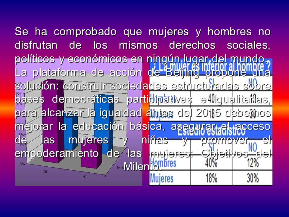Se ha comprobado que mujeres y hombres no disfrutan de los mismos derechos sociales, políticos y económicos en ningún lugar del mundo. La plataforma d
