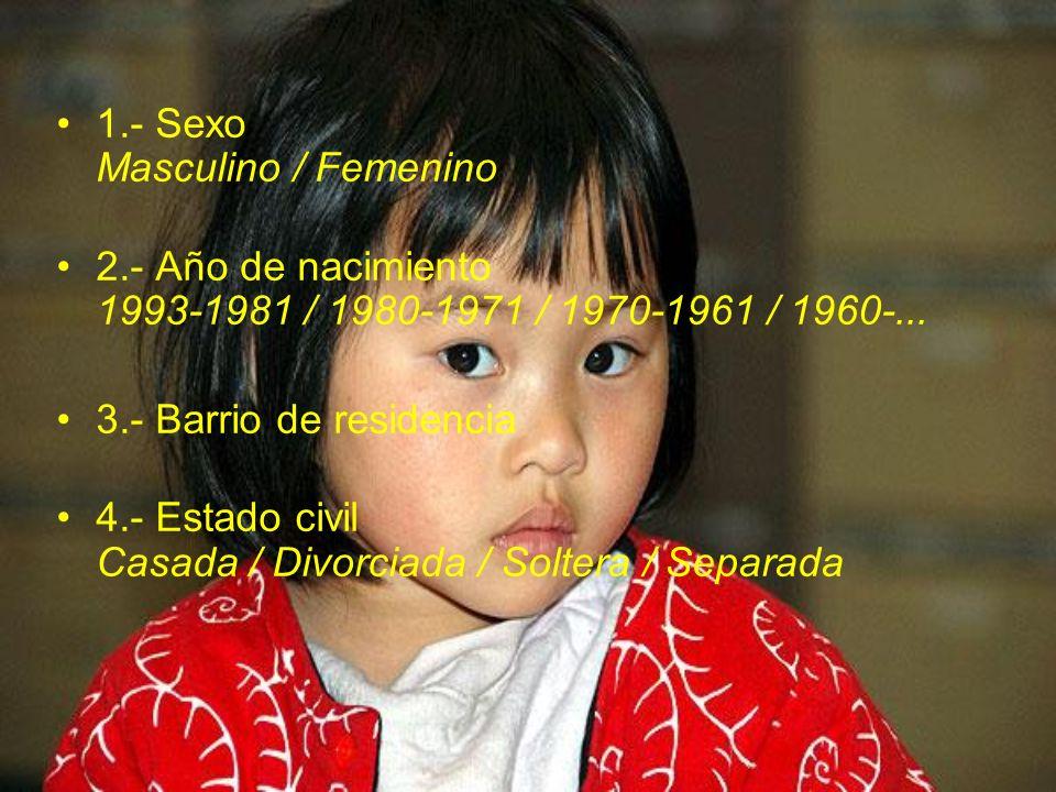 1.- Sexo Masculino / Femenino 2.- Año de nacimiento 1993-1981 / 1980-1971 / 1970-1961 / 1960-... 3.- Barrio de residencia 4.- Estado civil Casada / Di