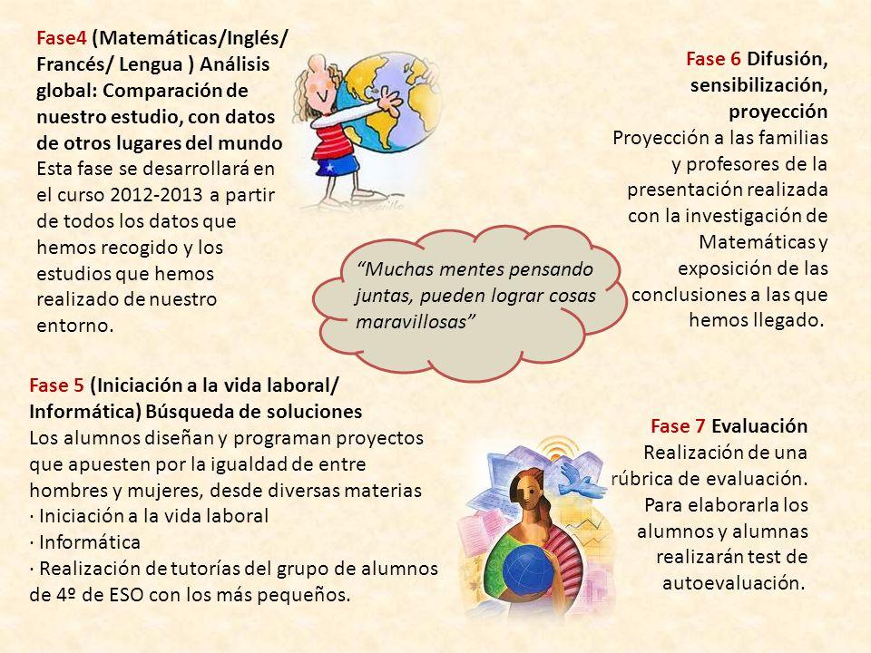 Fase4 (Matemáticas/Inglés/ Francés/ Lengua ) Análisis global: Comparación de nuestro estudio, con datos de otros lugares del mundo Esta fase se desarr