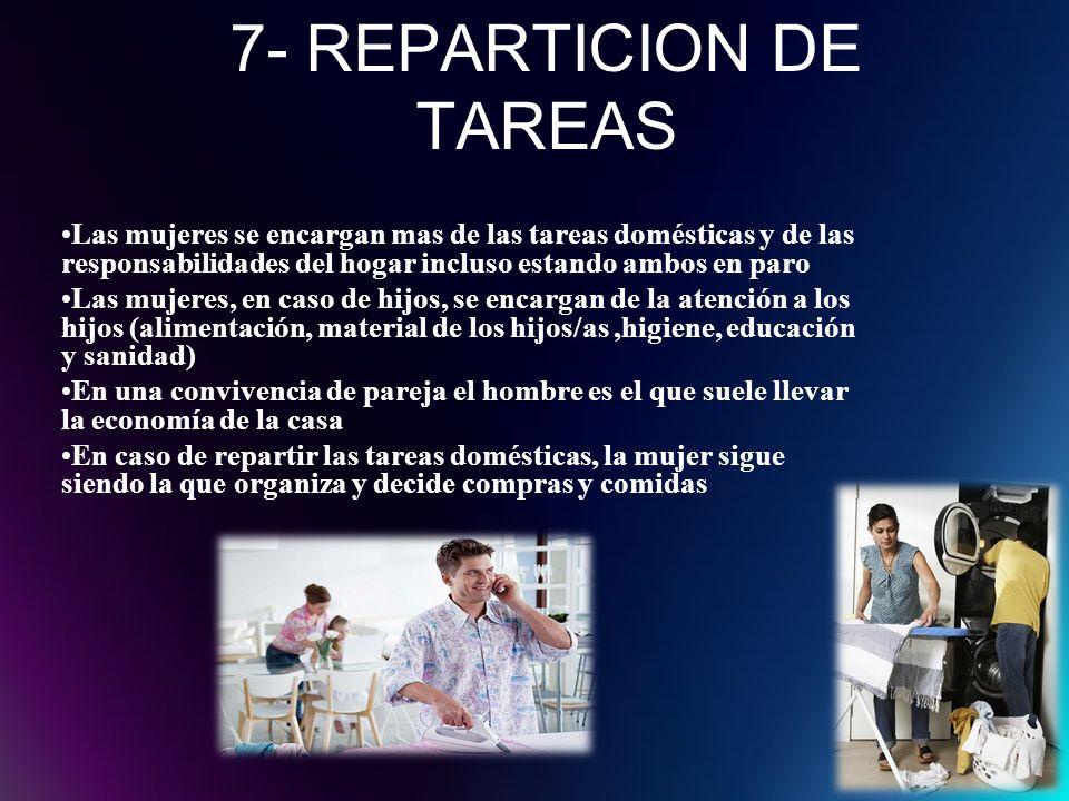7- REPARTICION DE TAREAS Las mujeres se encargan mas de las tareas domésticas y de las responsabilidades del hogar incluso estando ambos en paro Las m