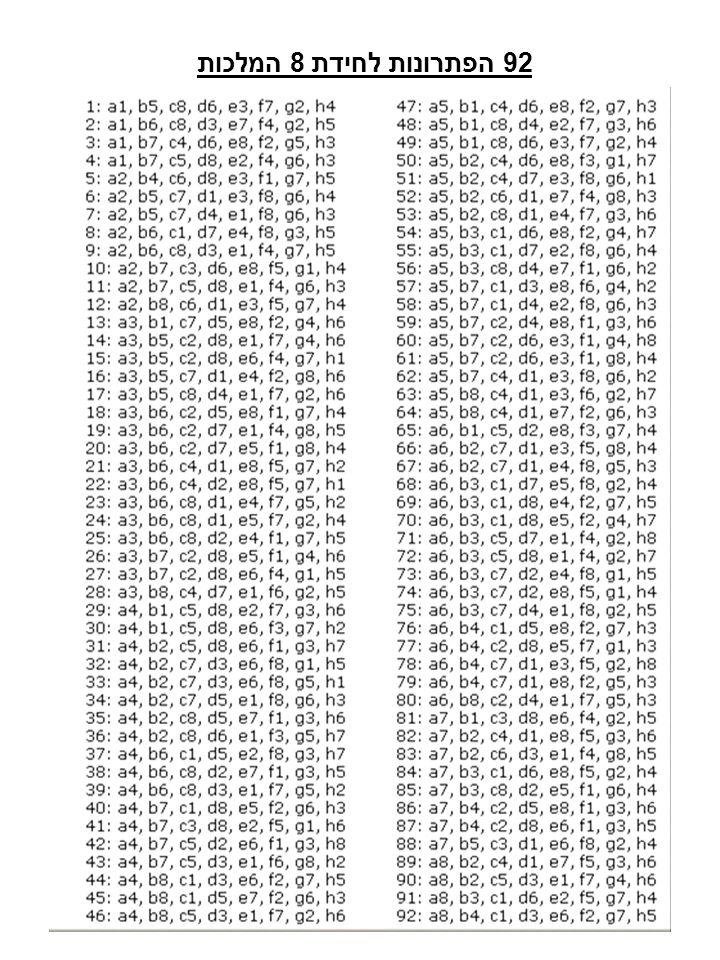 92 הפתרונות לחידת 8 המלכות