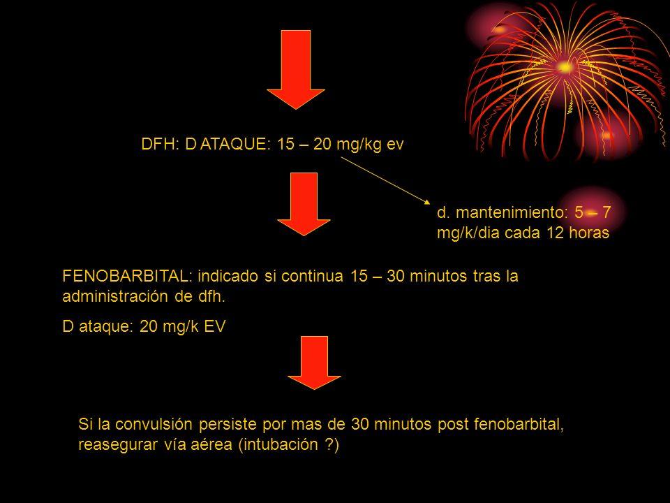 DFH: D ATAQUE: 15 – 20 mg/kg ev d. mantenimiento: 5 – 7 mg/k/dia cada 12 horas FENOBARBITAL: indicado si continua 15 – 30 minutos tras la administraci