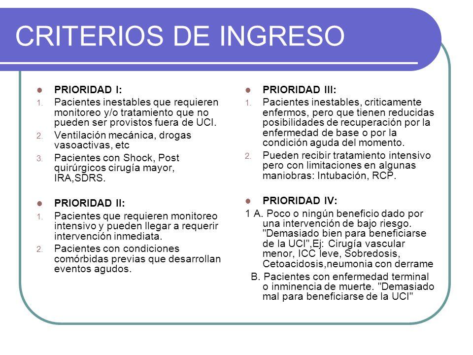 CRITERIOS DE INGRESO PRIORIDAD I: 1. Pacientes inestables que requieren monitoreo y/o tratamiento que no pueden ser provistos fuera de UCI. 2. Ventila