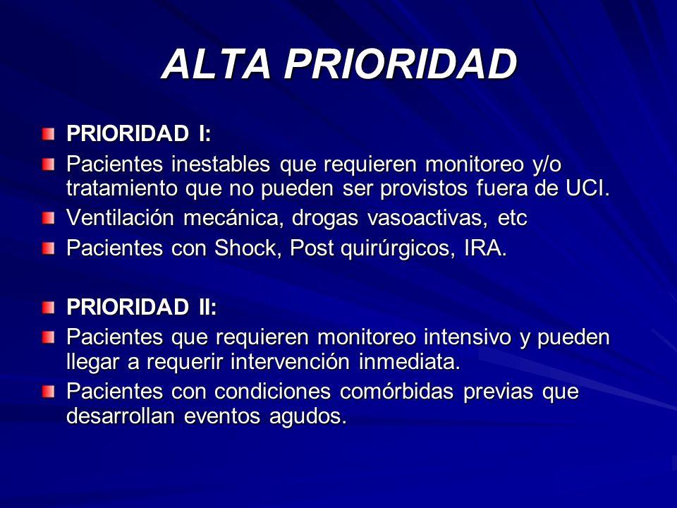 ALTA PRIORIDAD PRIORIDAD I: Pacientes inestables que requieren monitoreo y/o tratamiento que no pueden ser provistos fuera de UCI. Ventilación mecánic