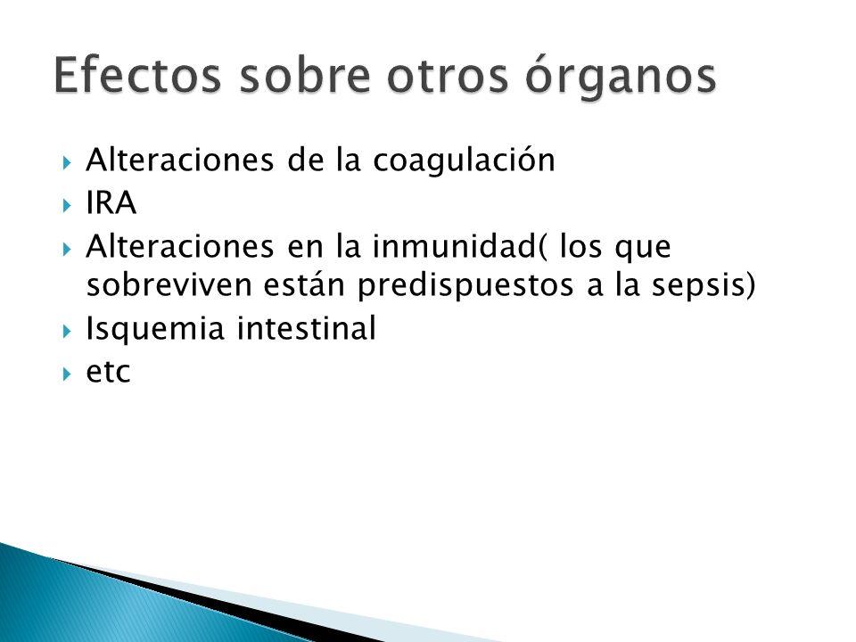 Alteraciones de la coagulación IRA Alteraciones en la inmunidad( los que sobreviven están predispuestos a la sepsis) Isquemia intestinal etc