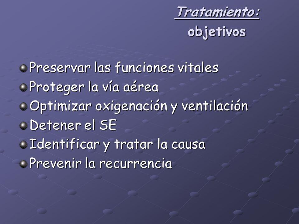 Tratamiento: objetivos Preservar las funciones vitales Proteger la vía aérea Optimizar oxigenación y ventilación Detener el SE Identificar y tratar la