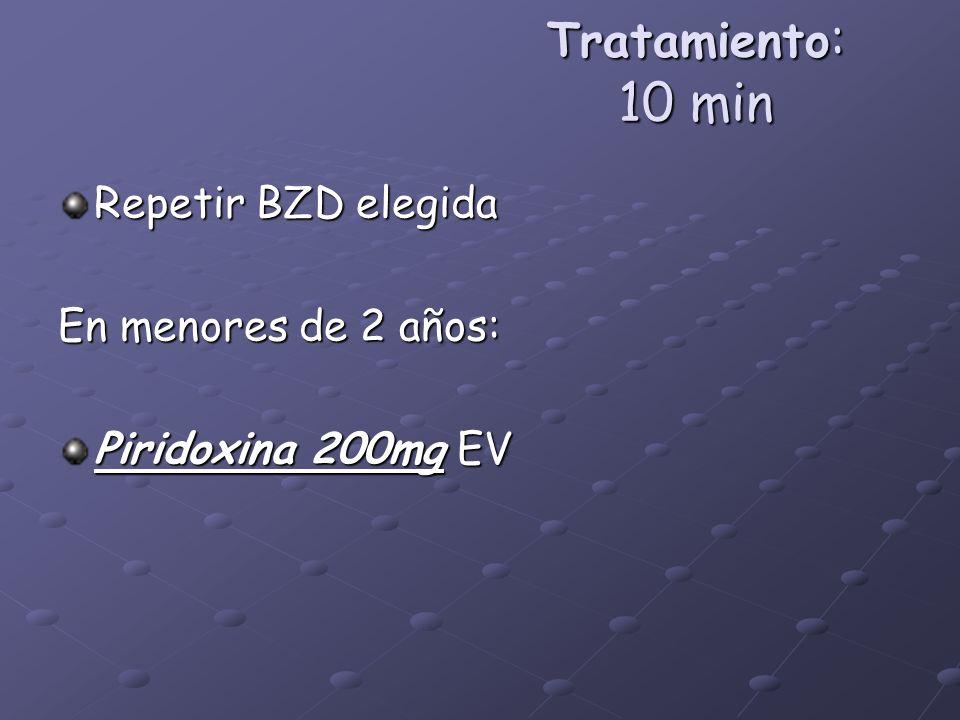Tratamiento : 10 min Repetir BZD elegida En menores de 2 años: Piridoxina 200mg EV