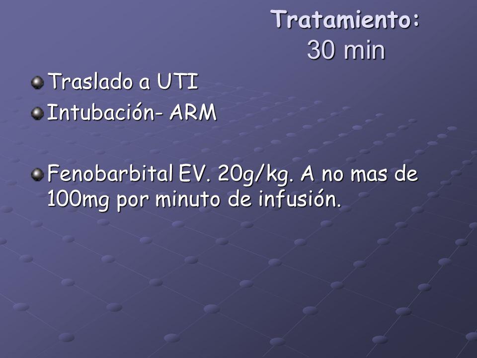 Tratamiento: 30 min Traslado a UTI Intubación- ARM Fenobarbital EV. 20g/kg. A no mas de 100mg por minuto de infusión.