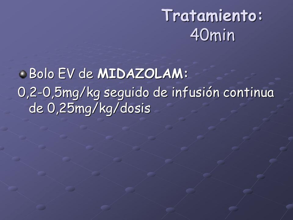 Tratamiento: 40min Bolo EV de MIDAZOLAM: 0,2-0,5mg/kg seguido de infusión continua de 0,25mg/kg/dosis