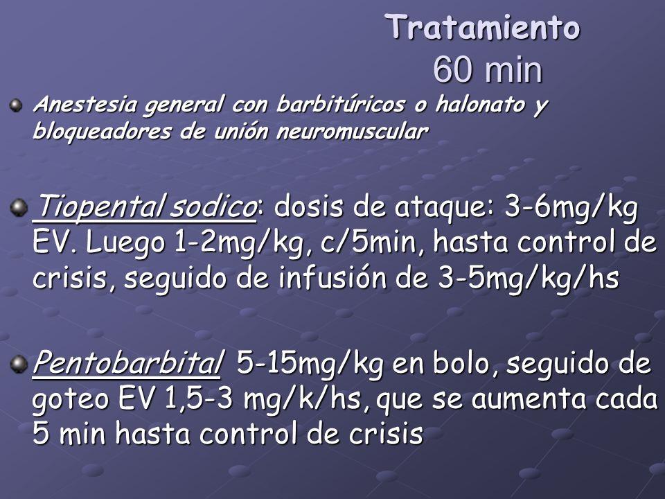 Tratamiento 60 min Anestesia general con barbitúricos o halonato y bloqueadores de unión neuromuscular Tiopental sodico: dosis de ataque: 3-6mg/kg EV.