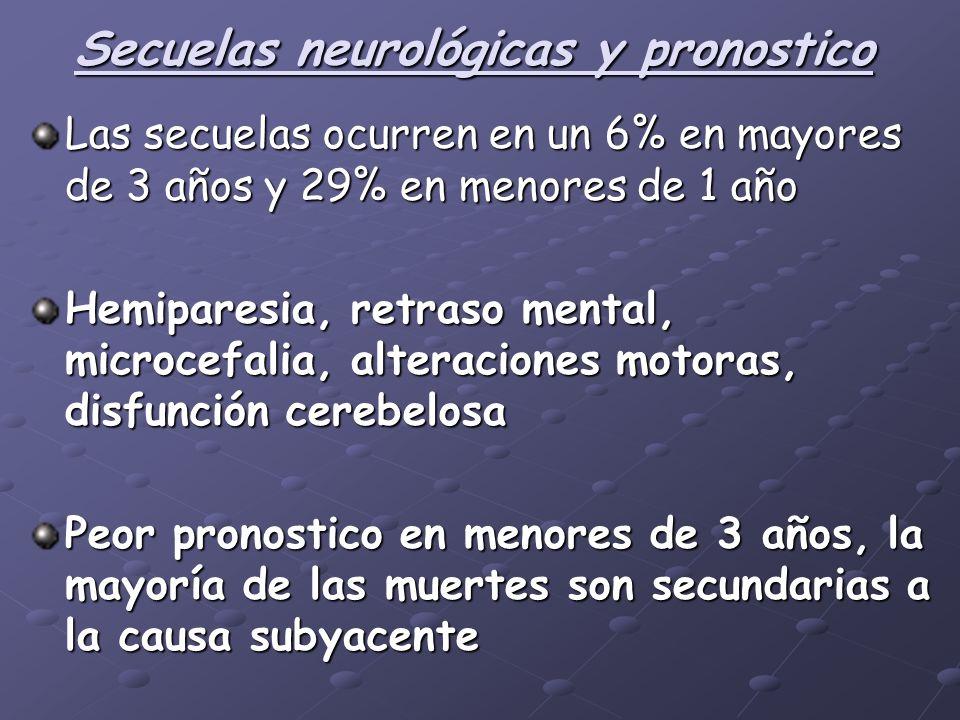 Secuelas neurológicas y pronostico Las secuelas ocurren en un 6% en mayores de 3 años y 29% en menores de 1 año Hemiparesia, retraso mental, microcefa