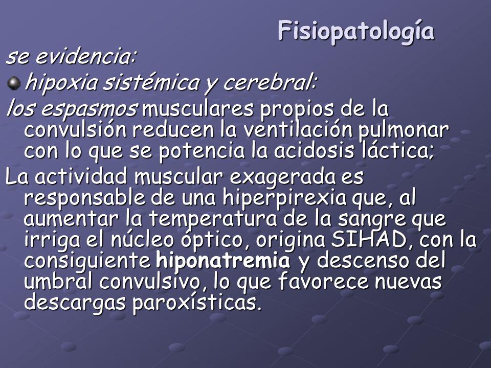 Fisiopatología se evidencia: hipoxia sistémica y cerebral: los espasmos musculares propios de la convulsión reducen la ventilación pulmonar con lo que