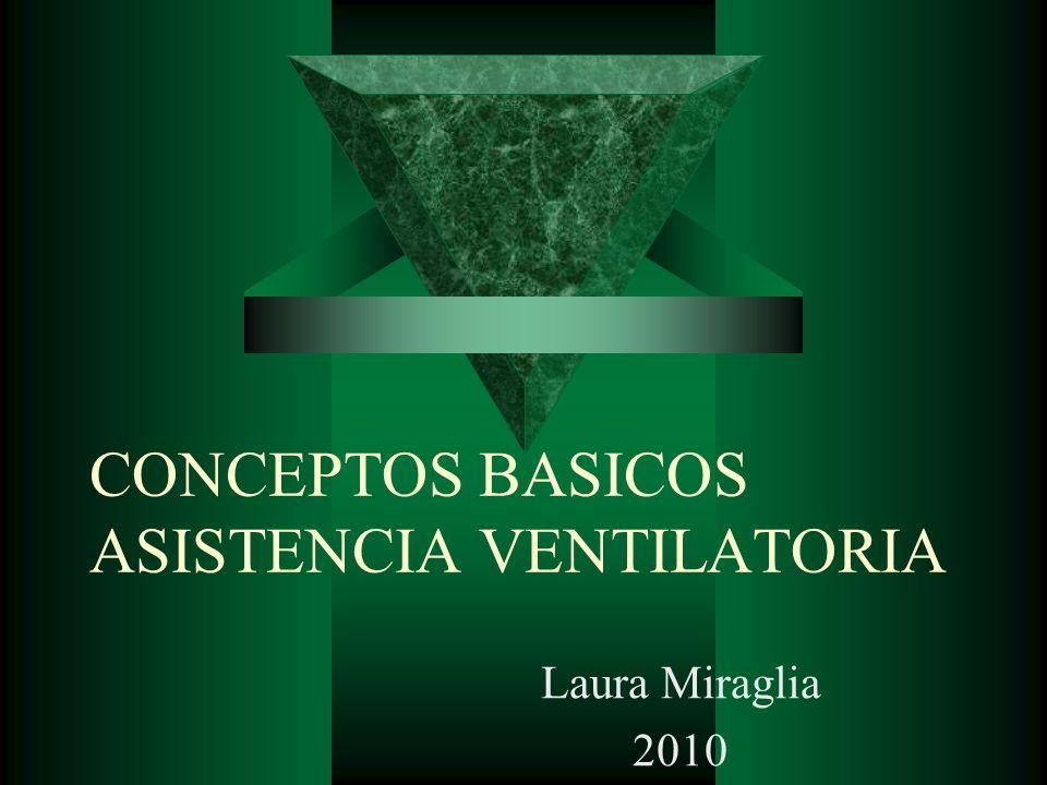 CONCEPTOS BASICOS ASISTENCIA VENTILATORIA Laura Miraglia 2010