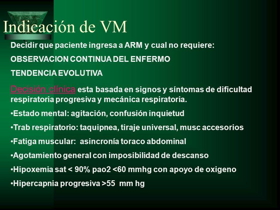 Indicación de VM Decidir que paciente ingresa a ARM y cual no requiere: OBSERVACION CONTINUA DEL ENFERMO TENDENCIA EVOLUTIVA Decisión clínica esta bas