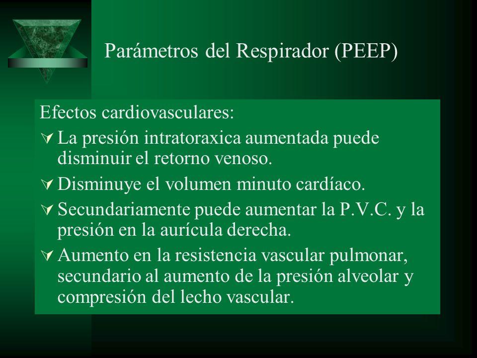 Parámetros del Respirador (PEEP) Efectos cardiovasculares: La presión intratoraxica aumentada puede disminuir el retorno venoso. Disminuye el volumen