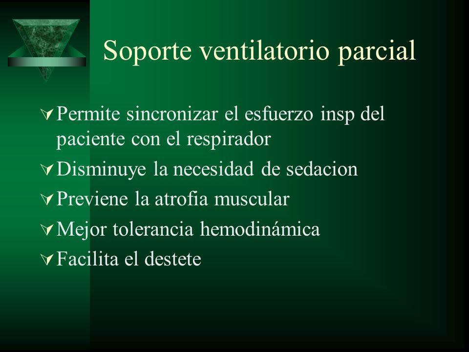 Soporte ventilatorio parcial Permite sincronizar el esfuerzo insp del paciente con el respirador Disminuye la necesidad de sedacion Previene la atrofi