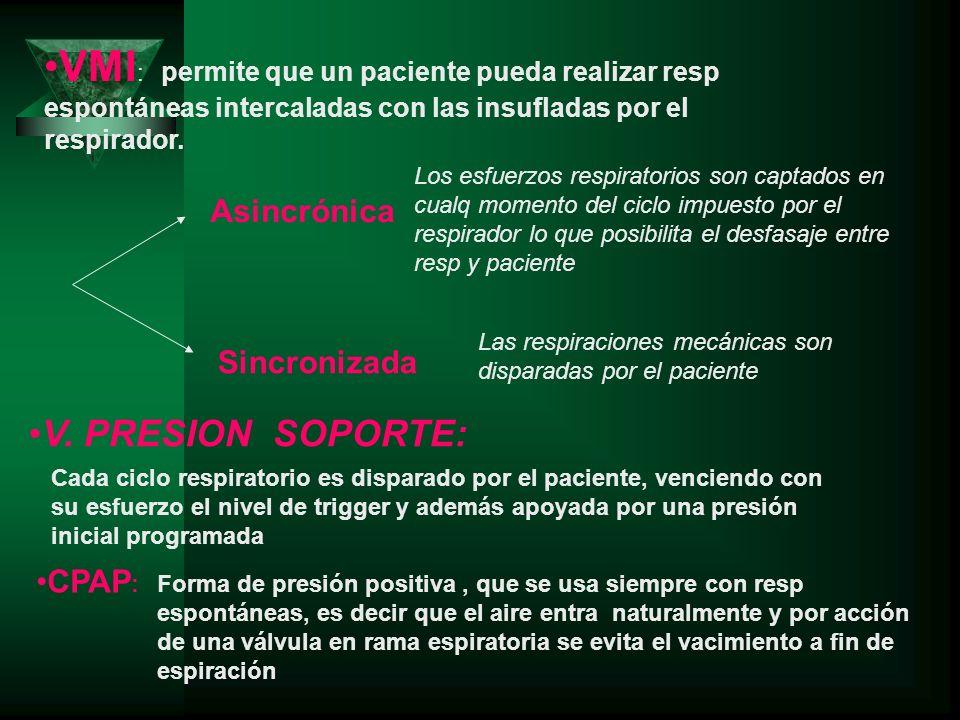 VMI : permite que un paciente pueda realizar resp espontáneas intercaladas con las insufladas por el respirador. Asincrónica Los esfuerzos respiratori