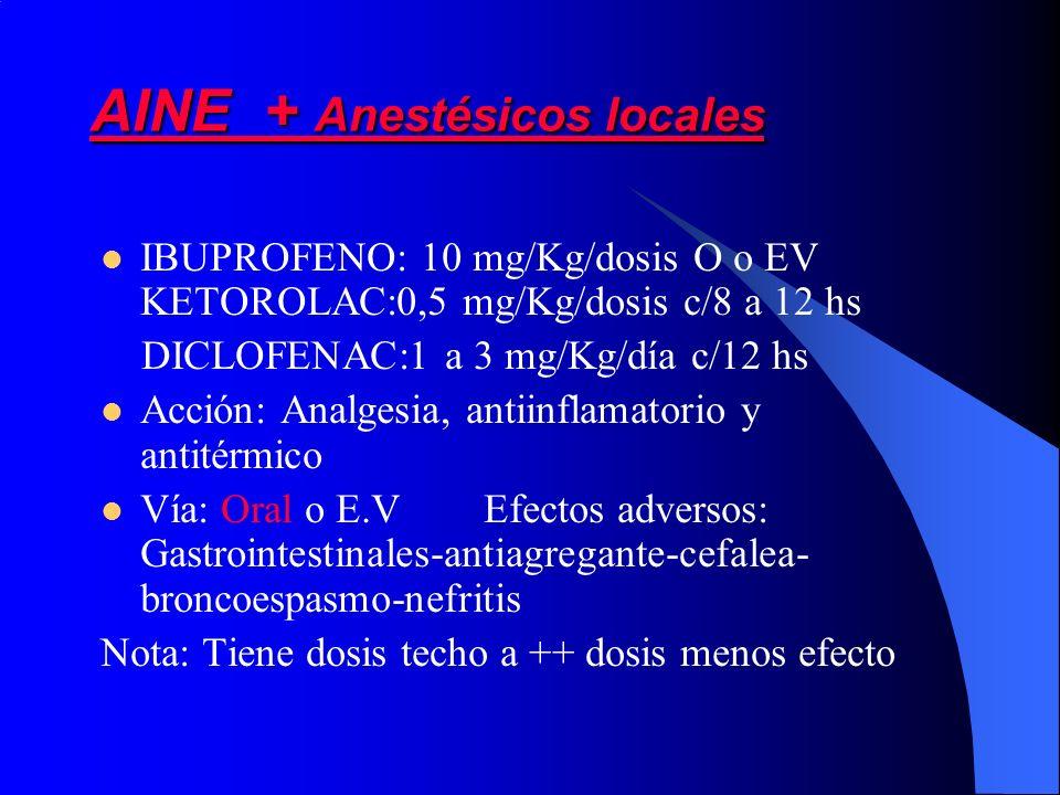 AINE + Anestésicos locales IBUPROFENO: 10 mg/Kg/dosis O o EV KETOROLAC:0,5 mg/Kg/dosis c/8 a 12 hs DICLOFENAC:1 a 3 mg/Kg/día c/12 hs Acción: Analgesi