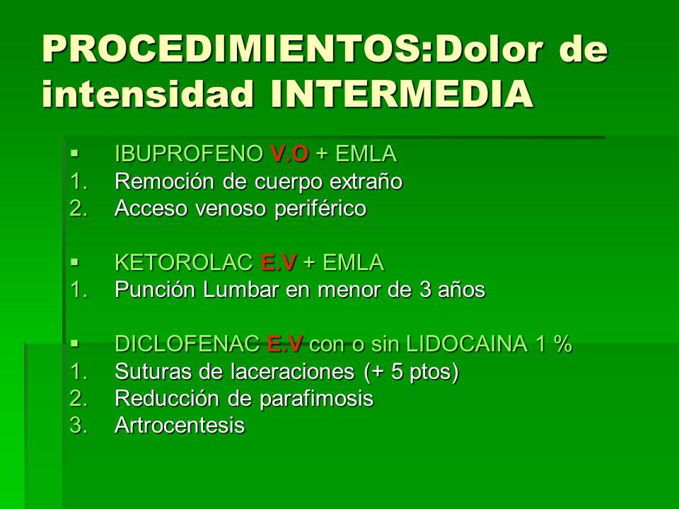PROCEDIMIENTOS:Dolor de intensidad INTERMEDIA IBUPROFENO V.O + EMLA IBUPROFENO V.O + EMLA 1.Remoción de cuerpo extraño 2.Acceso venoso periférico KETO
