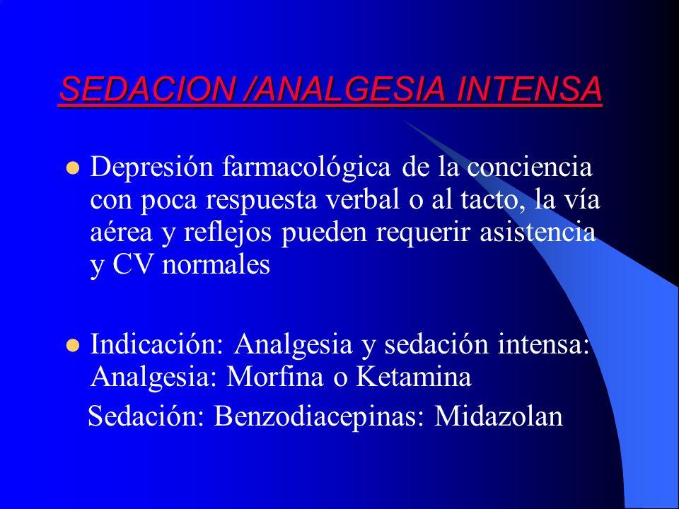 Depresión farmacológica de la conciencia con poca respuesta verbal o al tacto, la vía aérea y reflejos pueden requerir asistencia y CV normales Indica