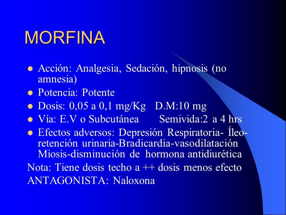 MORFINA Acción: Analgesia, Sedación, hipnosis (no amnesia) Potencia: Potente Dosis: 0,05 a 0,1 mg/Kg D.M:10 mg Vía: E.V o Subcutánea Semivida:2 a 4 hr
