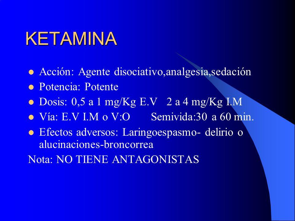 KETAMINA Acción: Agente disociativo,analgesia,sedación Potencia: Potente Dosis: 0,5 a 1 mg/Kg E.V 2 a 4 mg/Kg I.M Vía: E.V I.M o V:O Semivida:30 a 60