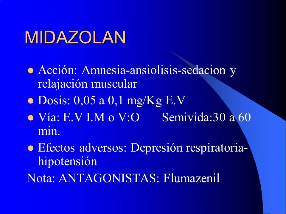 MIDAZOLAN Acción: Amnesia-ansiolisis-sedacion y relajación muscular Dosis: 0,05 a 0,1 mg/Kg E.V Vía: E.V I.M o V:O Semivida:30 a 60 min. Efectos adver