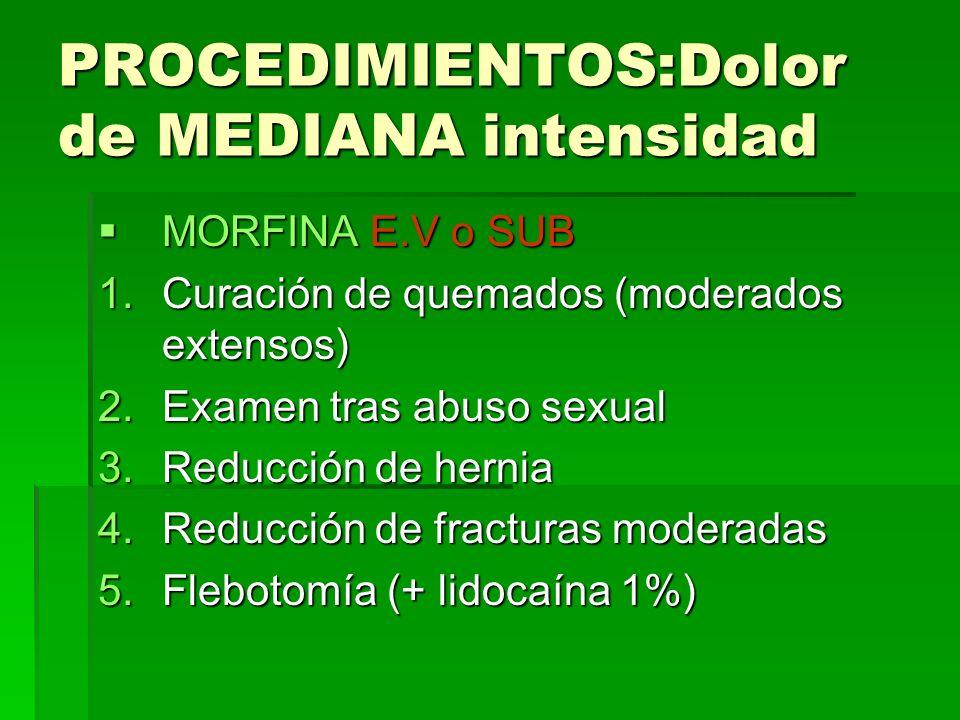 PROCEDIMIENTOS:Dolor de MEDIANA intensidad MORFINA E.V o SUB MORFINA E.V o SUB 1.Curación de quemados (moderados extensos) 2.Examen tras abuso sexual