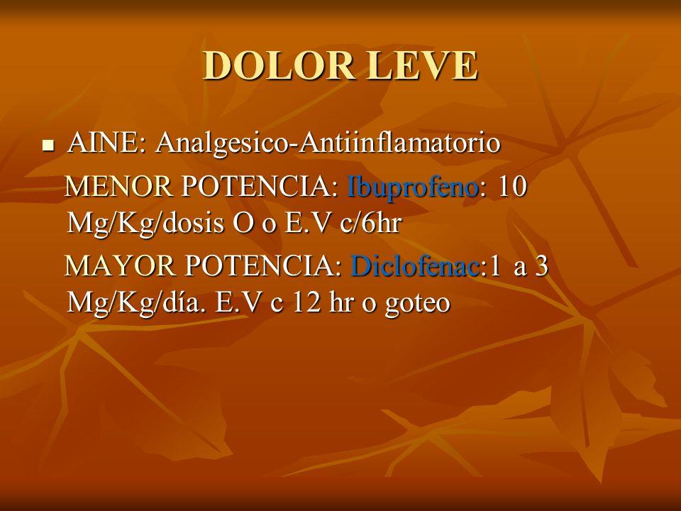 DOLOR LEVE AINE: Analgesico-Antiinflamatorio AINE: Analgesico-Antiinflamatorio MENOR POTENCIA: Ibuprofeno: 10 Mg/Kg/dosis O o E.V c/6hr MENOR POTENCIA