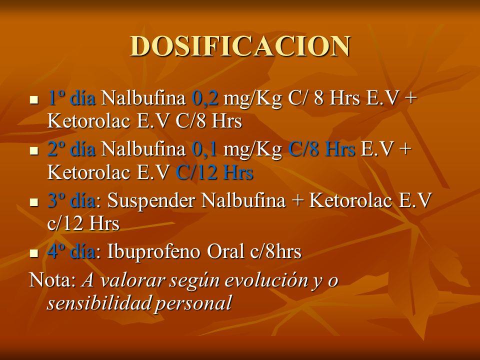 DOSIFICACION 1º día Nalbufina 0,2 mg/Kg C/ 8 Hrs E.V + Ketorolac E.V C/8 Hrs 1º día Nalbufina 0,2 mg/Kg C/ 8 Hrs E.V + Ketorolac E.V C/8 Hrs 2º día Na