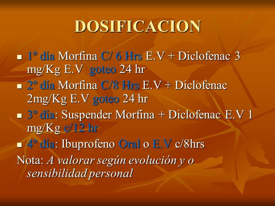 DOSIFICACION 1º día Morfina C/ 6 Hrs E.V + Diclofenac 3 mg/Kg E.V goteo 24 hr 1º día Morfina C/ 6 Hrs E.V + Diclofenac 3 mg/Kg E.V goteo 24 hr 2º día