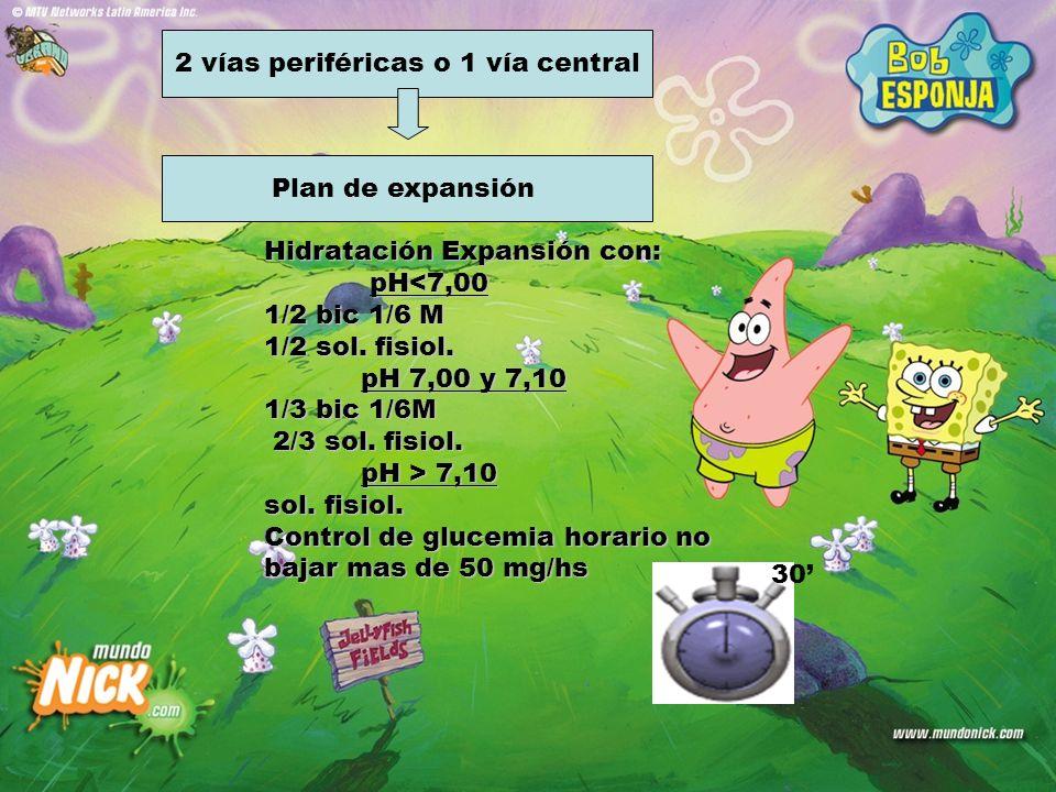 2 vías periféricas o 1 vía central Plan de expansión Hidratación Expansión con: pH<7,00 1/2 bic 1/6 M 1/2 sol. fisiol. pH 7,00 y 7,10 pH 7,00 y 7,10 1