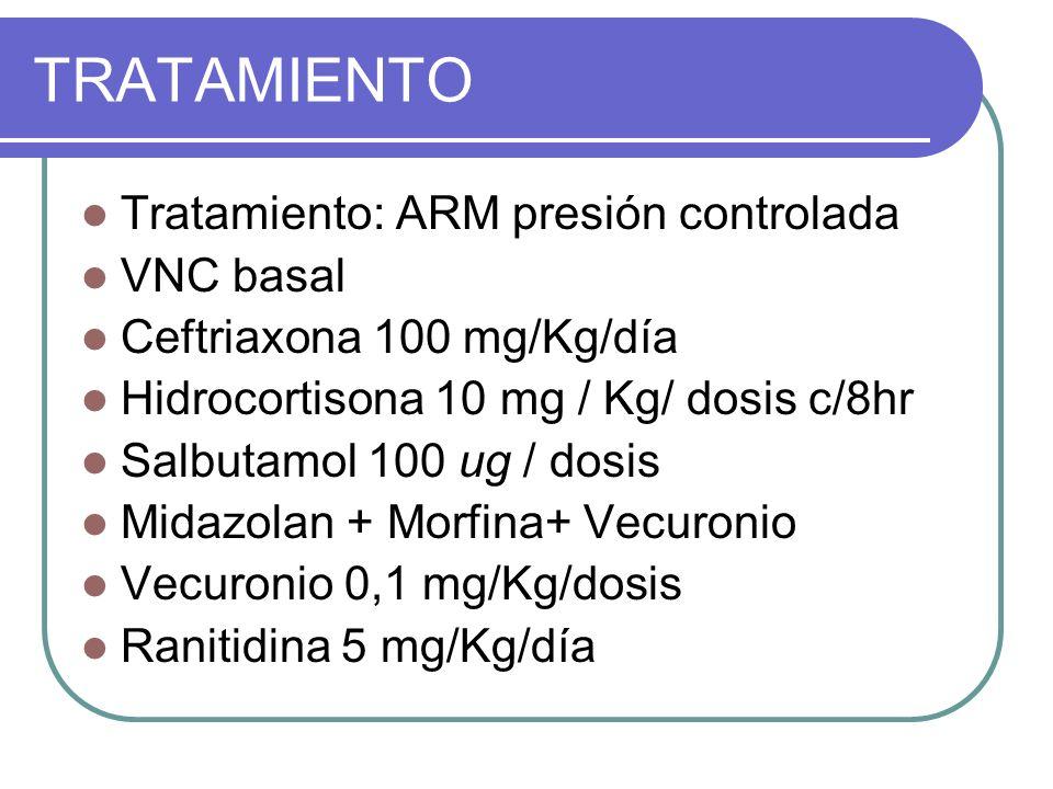 TRATAMIENTO Tratamiento: ARM presión controlada VNC basal Ceftriaxona 100 mg/Kg/día Hidrocortisona 10 mg / Kg/ dosis c/8hr Salbutamol 100 ug / dosis M