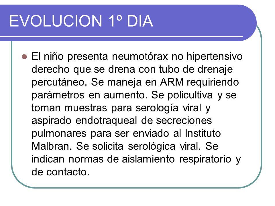 EVOLUCION 1º DIA El niño presenta neumotórax no hipertensivo derecho que se drena con tubo de drenaje percutáneo. Se maneja en ARM requiriendo parámet