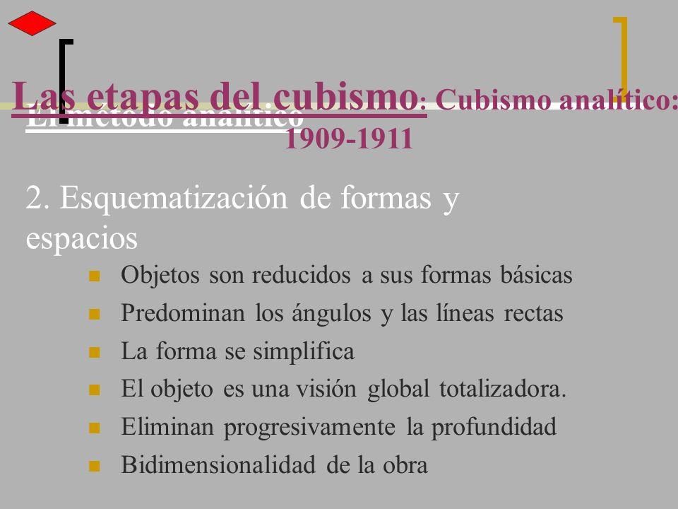 El método analítico 2. Esquematización de formas y espacios Objetos son reducidos a sus formas básicas Predominan los ángulos y las líneas rectas La f