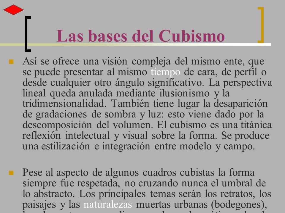 Las bases del Cubismo Así se ofrece una visión compleja del mismo ente, que se puede presentar al mismo tiempo de cara, de perfil o desde cualquier ot