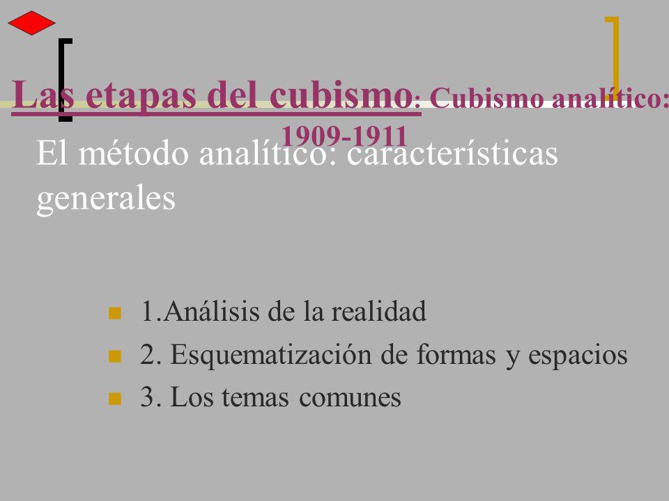 El método analítico: características generales 1.Análisis de la realidad 2. Esquematización de formas y espacios 3. Los temas comunes Las etapas del c