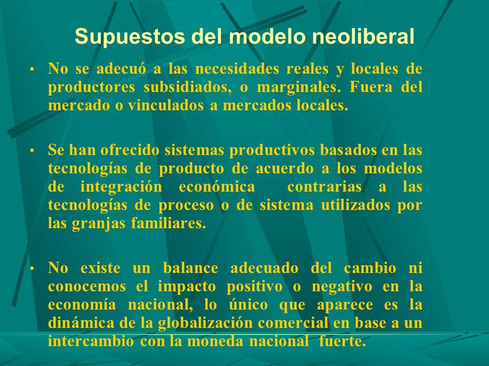 Supuestos del modelo neoliberal No se adecuó a las necesidades reales y locales de productores subsidiados, o marginales. Fuera del mercado o vinculad