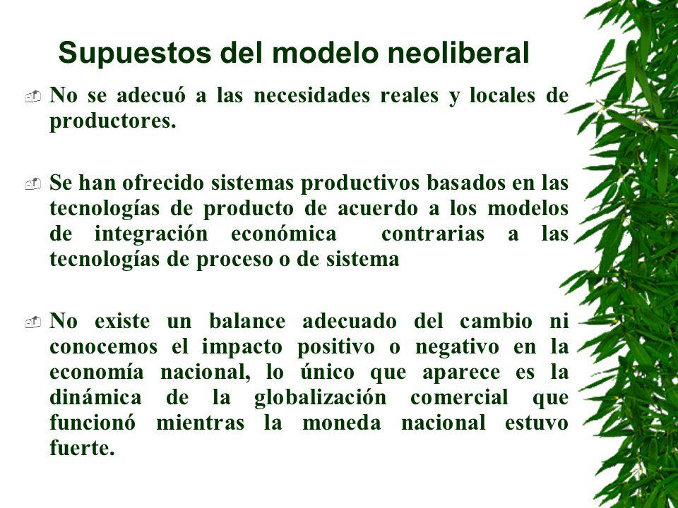 Conclusiones La Agricultura Mexicana Hacia El Nuevo Milenio Se requieren: Cambios en la política de desarrollo nacional que impliquen estrategias de desarrollo económico, cultura¡, social y político que beneficien a la agricultura y apoyen su manejo sustentable.