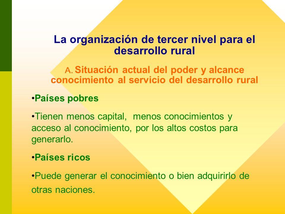 La organización de tercer nivel para el desarrollo rural A. Situación actual del poder y alcance conocimiento al servicio del desarrollo rural Países