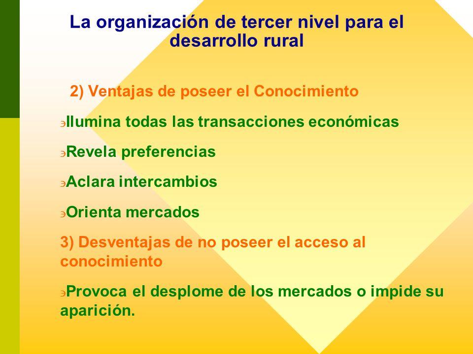 La organización de tercer nivel para el desarrollo rural 2) Ventajas de poseer el Conocimiento ' ' Ilumina todas las transacciones económicas ' ' Reve