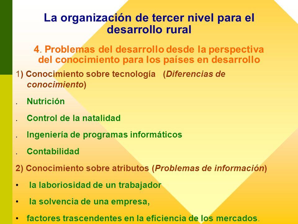 La organización de tercer nivel para el desarrollo rural 4. Problemas del desarrollo desde la perspectiva del conocimiento para los países en desarrol