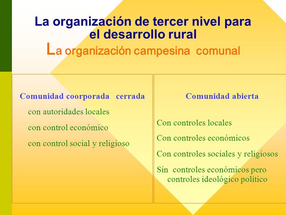 La organización de tercer nivel para el desarrollo rural L a organización campesina comunal Comunidad coorporada cerrada con autoridades locales con c