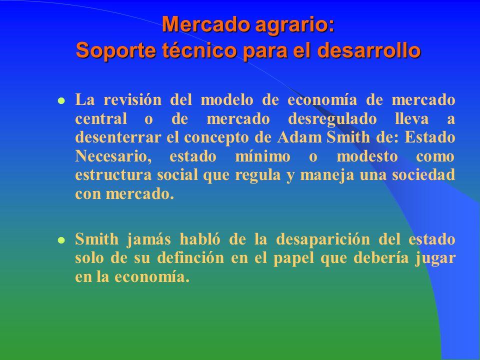 Mercado agrario: Soporte técnico para el desarrollo La revisión del modelo de economía de mercado central o de mercado desregulado lleva a desenterrar el concepto de Adam Smith de: Estado Necesario, estado mínimo o modesto como estructura social que regula y maneja una sociedad con mercado.