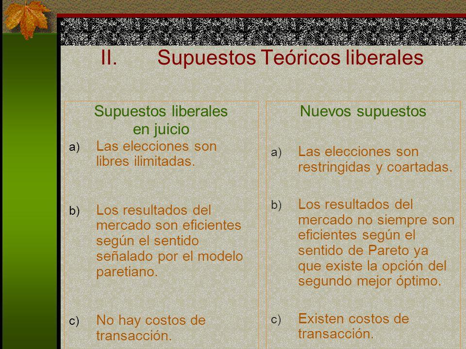 II.Supuestos Teóricos liberales Supuestos liberales en juicio a) Las elecciones son libres ilimitadas.