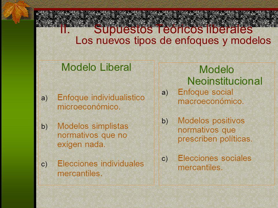 II.Supuestos Teóricos liberales Los nuevos tipos de enfoques y modelos Modelo Liberal a) Enfoque individualistico microeconómico.