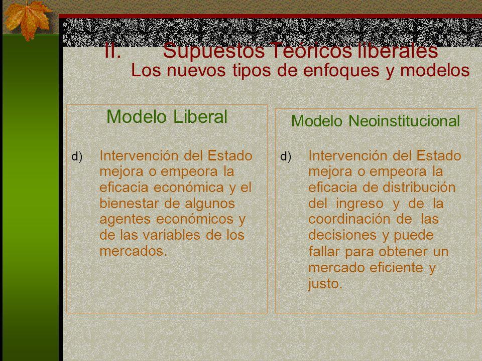 II.Supuestos Teóricos liberales Los nuevos tipos de enfoques y modelos Modelo Liberal d) Intervención del Estado mejora o empeora la eficacia económica y el bienestar de algunos agentes económicos y de las variables de los mercados.