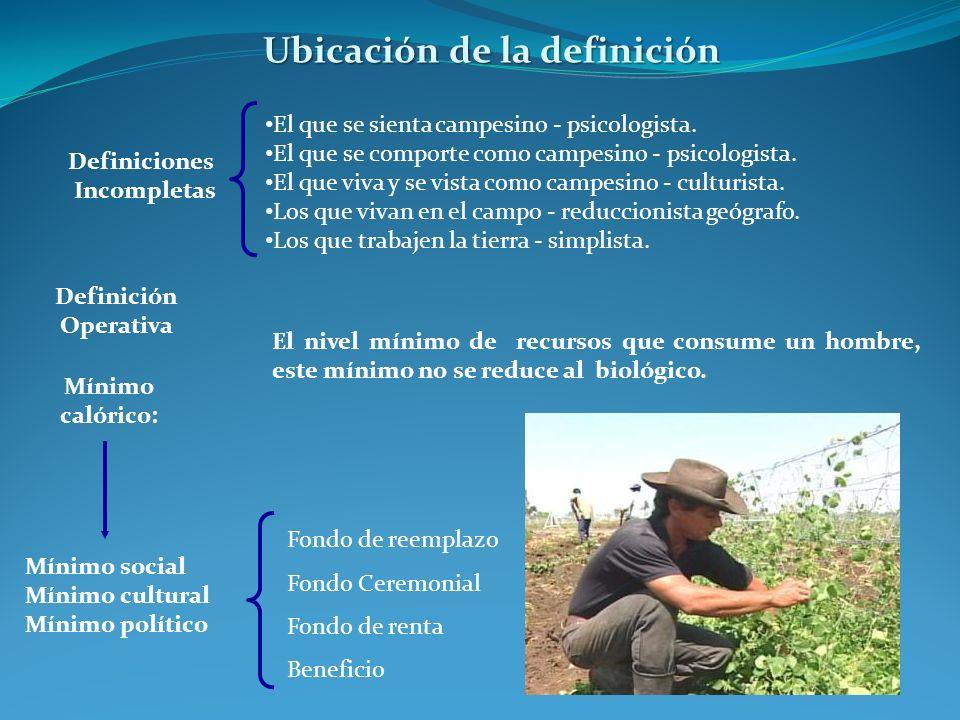 Definiciones Incompletas Definición Operativa El que se sienta campesino - psicologista.