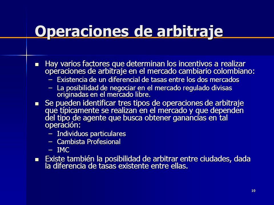 10 Operaciones de arbitraje Hay varios factores que determinan los incentivos a realizar operaciones de arbitraje en el mercado cambiario colombiano: