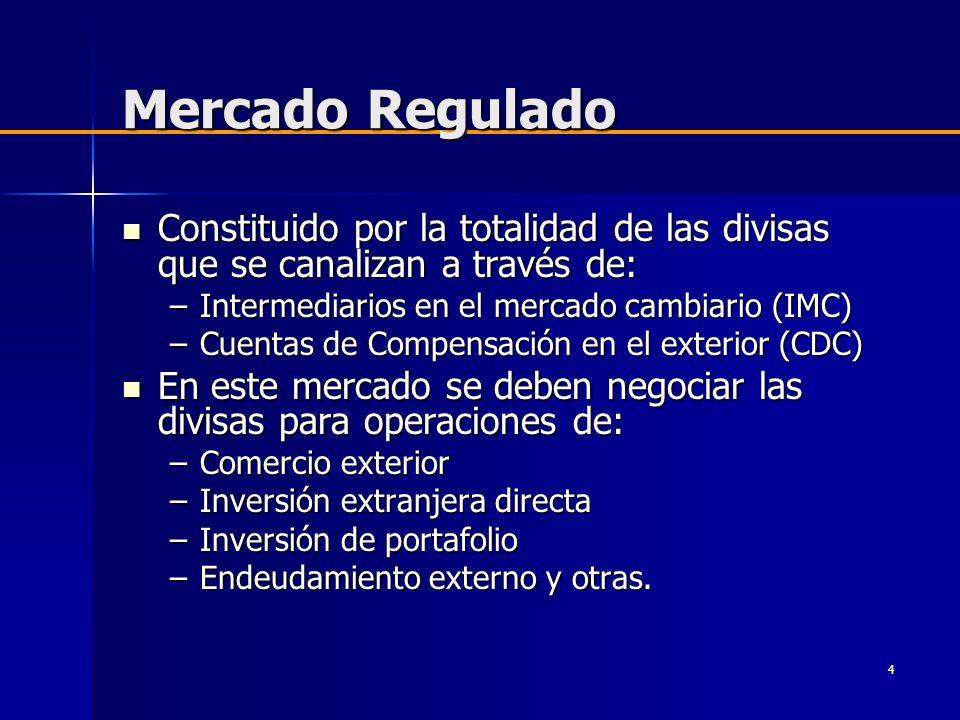 5 Mercado Regulado Los IMC se clasifican de acuerdo a sus requerimientos de capital y de reserva en: Los IMC se clasifican de acuerdo a sus requerimientos de capital y de reserva en: –Plenos: Bancos, corporaciones financieras, FEN, Bancoldex y algunas CFCs y cooperativas grandes.